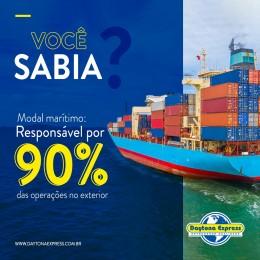 Modal marítimo é responsável por 90% das operações no exterior
